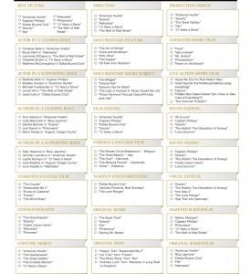 Oscar 2014: la scheda con tutte le nomination per i vostri pronostici